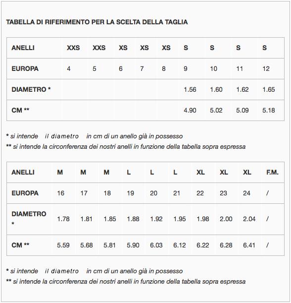 tabella-misure-anelli-mind-jewerly
